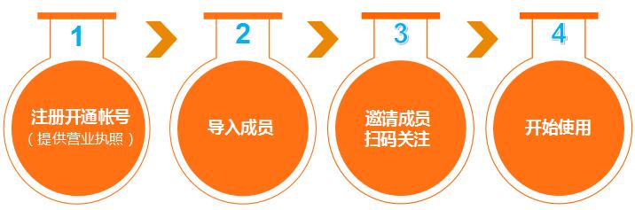 企业微信管理平台